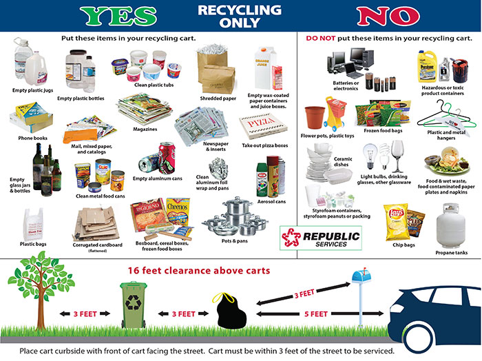 Recycle infographic