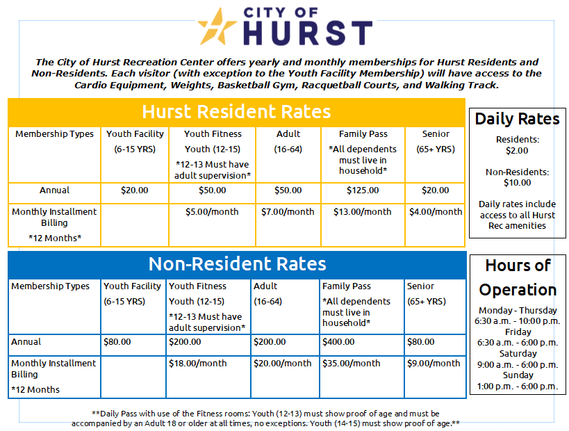 Hurst Resident and Non-resident rates for memberships image